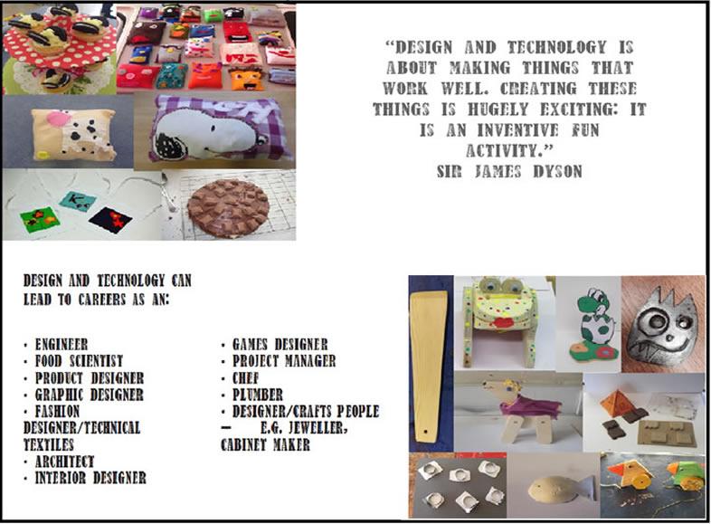 Design Technology The Polesworth School